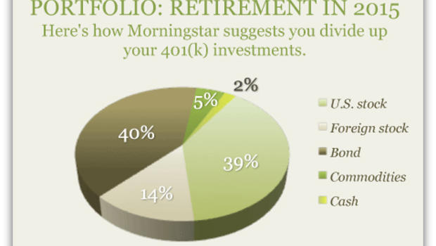 how to choose 401k investments