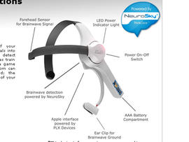 XWave brainwave-detecting headset