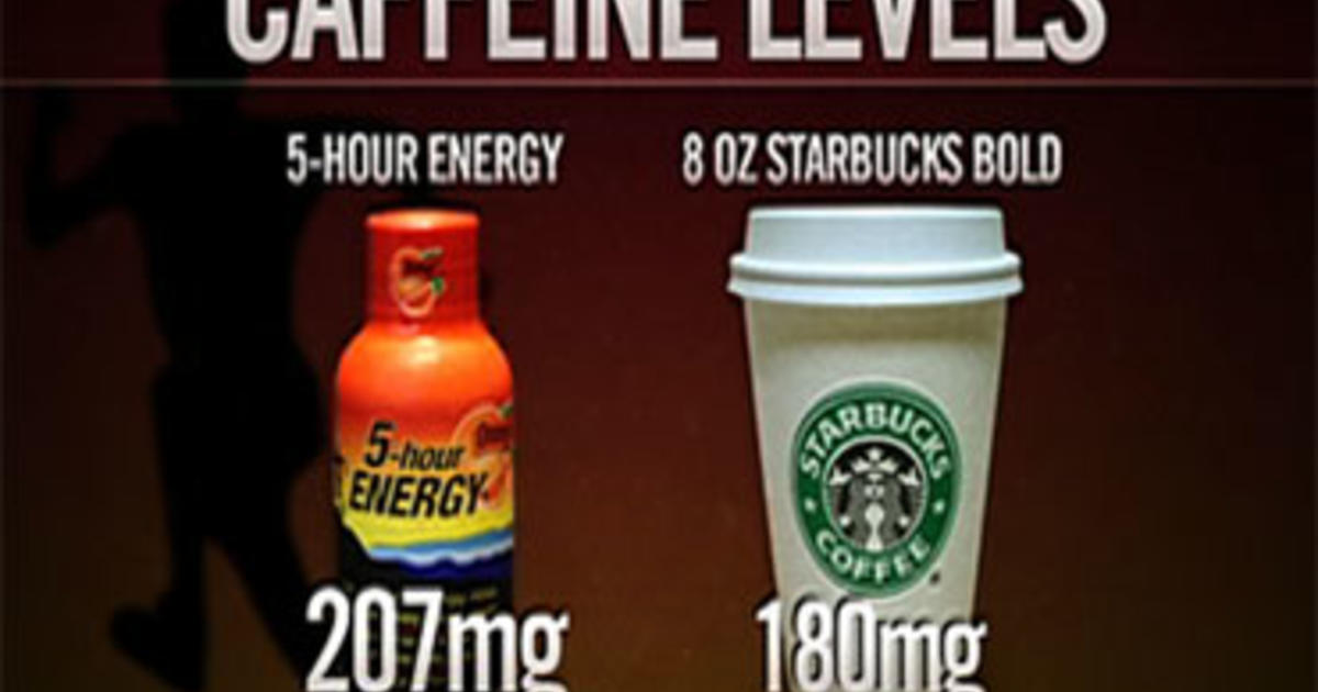 """the physiological effects of caffeine and the 5 hour energy 5-hour energy and about taurine and its physiological effects,"""" including reflected the energy shot's higher levels of caffeine."""