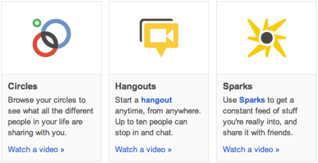 Google+ introductory page
