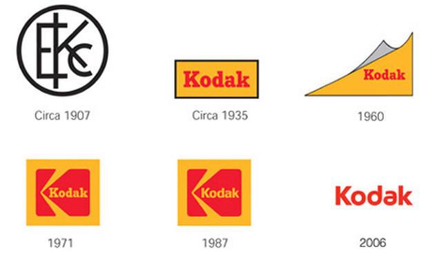 Kodak logos through the decades.