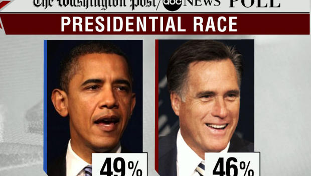 Swing voters should be Romney's priority