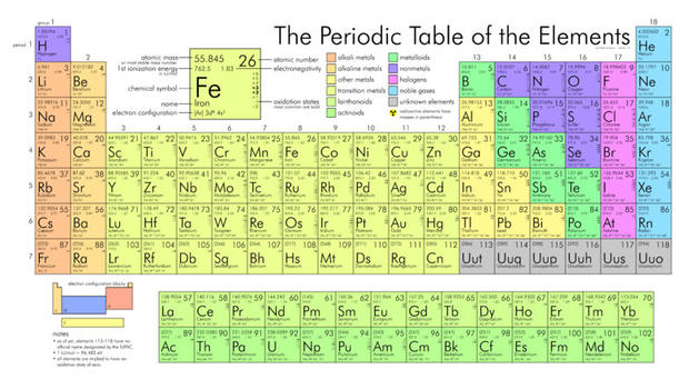 Element 115 one step closer to periodic table cbs news for 11 periodic table