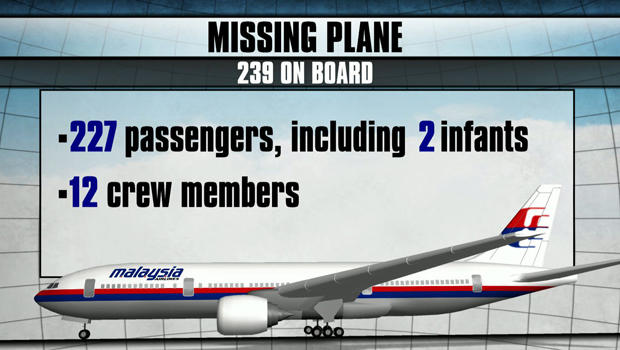 A breakdown of the people aboard Malaysia Airlines Flight 370 when it went missing March 8, 2014.