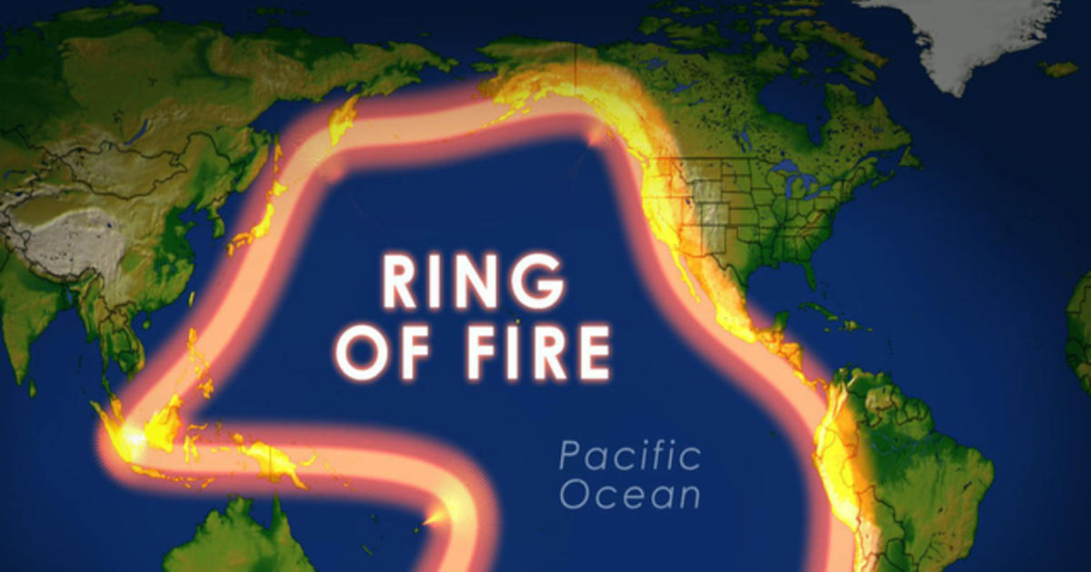 Ring Of Fire Deutsch
