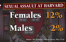 Harvard alums refuse to donate until school addresses sexual assaults