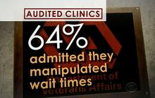Audit:  Staff at VA clinics admit tampering with patient wait times