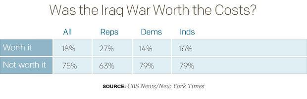 table-was-the-iraq-war-worth-cost2.jpg
