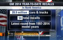What GM recalls mean for potential buyers