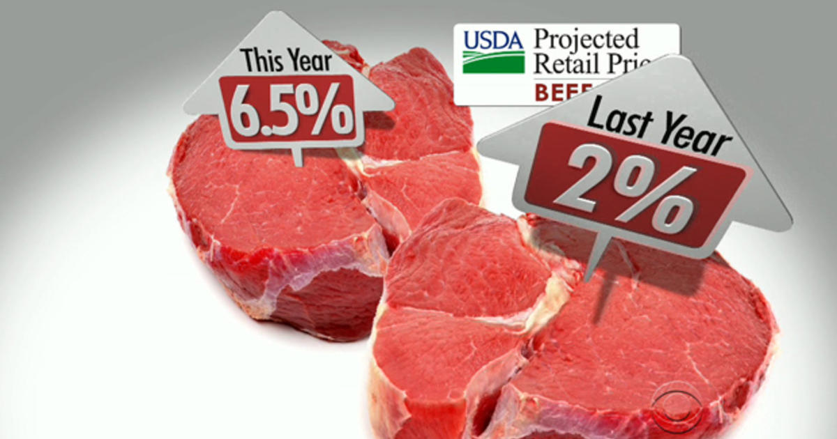 What's behind the rising cost in beef?