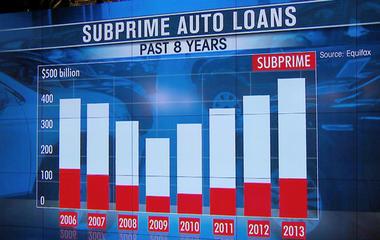 Subprime auto loans on the rise
