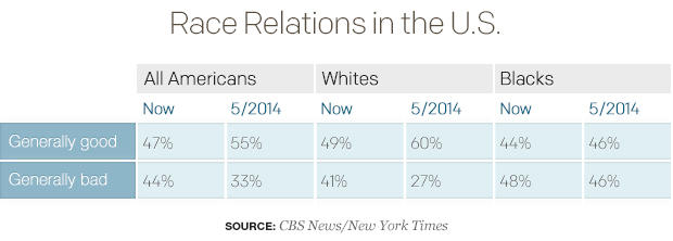 race-relations-in-the-us.jpg