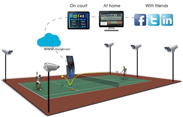 playsight-smartcourt-diagram.jpg