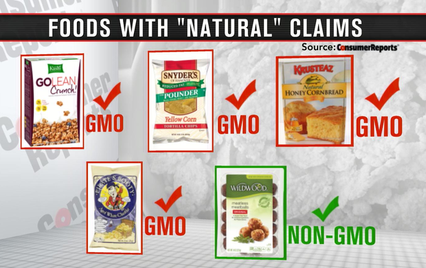 Which Foods Are Natural Gmos