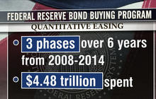 Federal Reserve ends bond-buying stimulus program