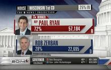 Republican Paul Ryan wins re-election