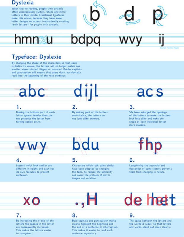 dyslexie-typeface-by-christian-boer-dezeen4682.jpg
