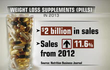 Are weight loss supplements safe and do they really work?