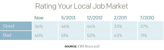 rating-your-local-job-market.jpg