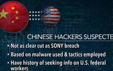 FBI suspects China of government hack