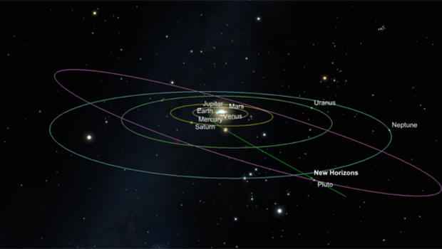 Kerberos Moon Of Plluto: Follow The Pluto Flyby From Your Smartphone