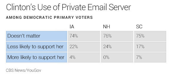 clintons-use-of-private-email-server.jpg
