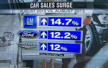Car dealers running short on vehicles as economy improves