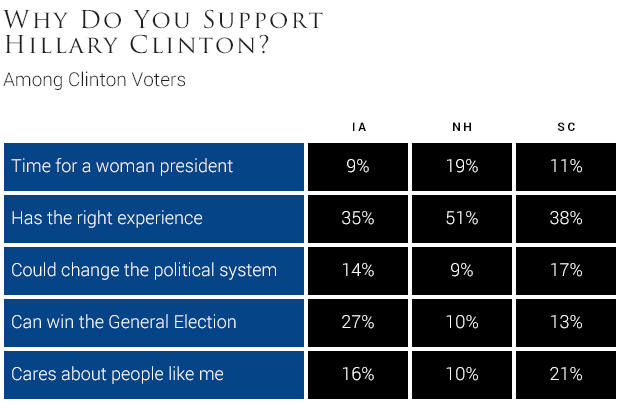 why-do-you-support-hillary-clinton.jpg