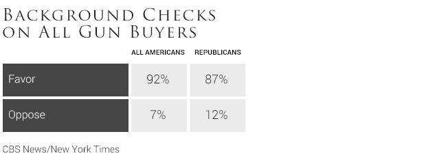 07-background-checks-on-all-gun-buyers.jpg