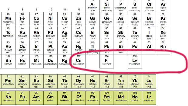 The periodic table gets four new elements cbs news for Periodic table no 52