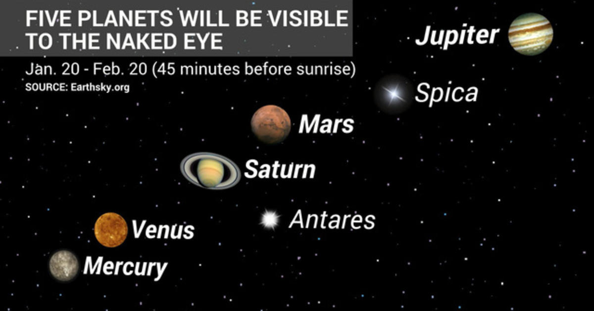 Five planets will align and be visible to the naked eye ...