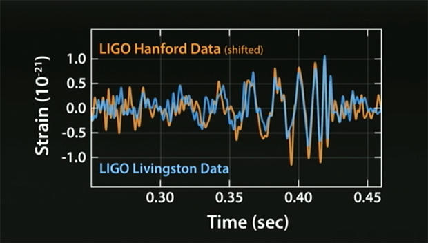 5 things to know about gravitational waves