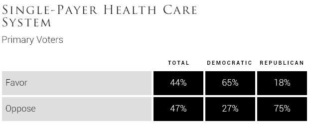 single-payer-health-care-system.jpg