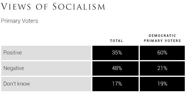 views-of-socialism.jpg