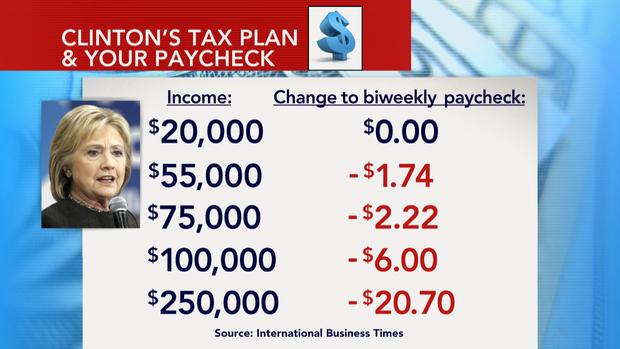 ctm0318-hillary-clinton-tax-plan-2.jpg
