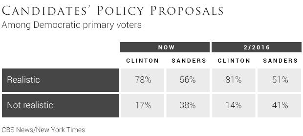 02candidates-policy-proposals.jpg