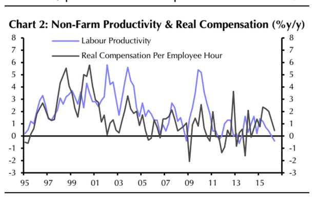 wages0809016.png