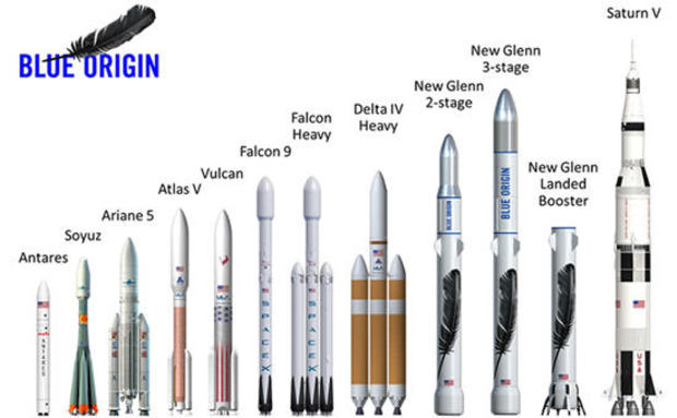 rocket-chart2.jpg