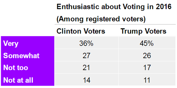 enthusiastic-about-voting.png