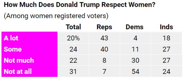 trump-respect.png