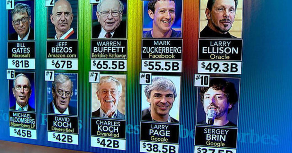 Forbes 400 reveals list of Americas richest people - CBS News