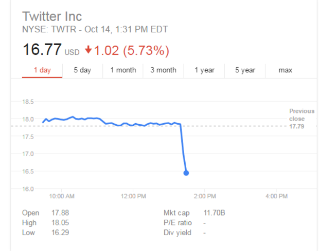 twitter-stock.png