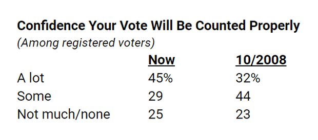 confidence-vote-will-be-counted.png