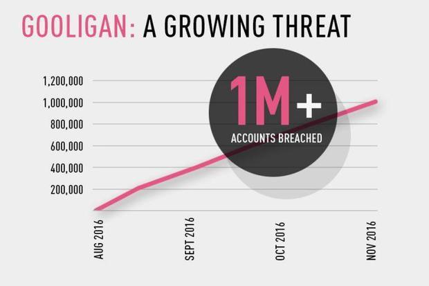 gooligan-numbers.jpg