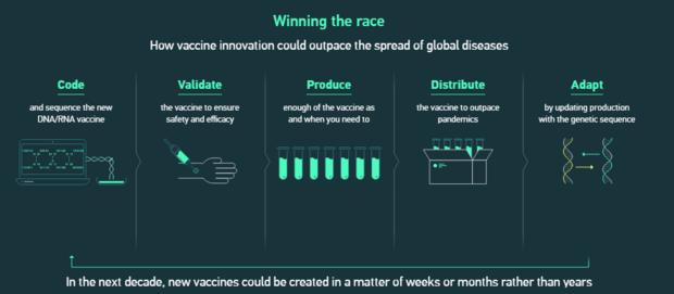 cepi-vaccines.png