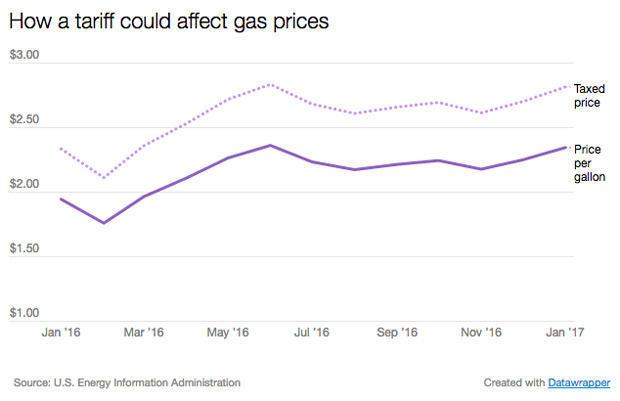 tariff-gas.jpg