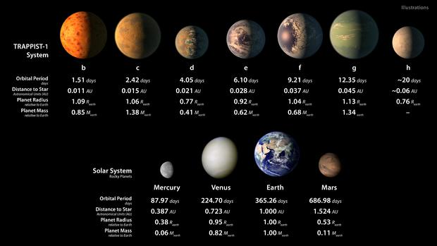exoplanets-solar-system-comp.jpg