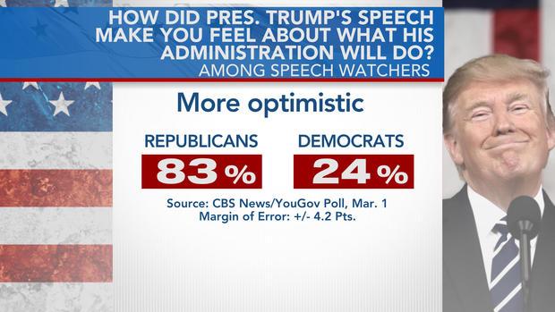 speech-feels-poll.jpg