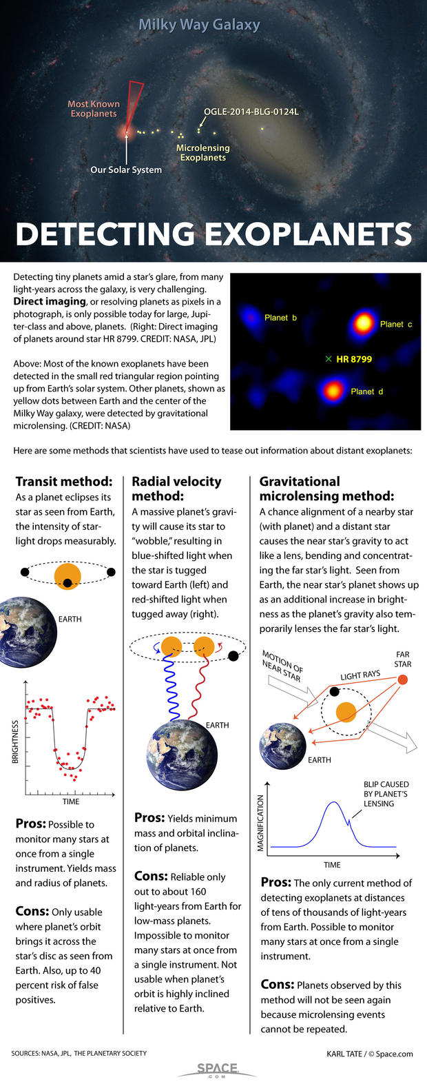 exoplanet-detection-methods-150812b-02.jpg