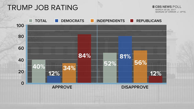 trump-job-rating-0329.jpg